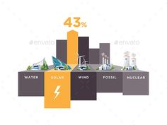Electric Power Station Types Usage Infographic