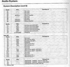 57f21664c064ba89909e421c17d0eee0 honda element audio system element audio system integration wiring diagram page 6 honda 2005 honda element stereo wiring diagram at love-stories.co