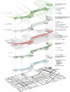 Remodels and restorations urban analysis layout, urban. Plan Concept Architecture, Site Analysis Architecture, Architecture Presentation Board, Landscape Architecture Design, Architecture Graphics, Architecture Panel, Presentation Layout, Architecture Diagrams, Presentation Boards