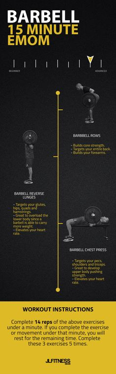 Here's a 15 minute Barbell EMOM that will challenge your entire body. Workout Instructions: Complete 14 reps of the above exercises under a minute. If you complete the exercise or movement under that minute, you will rest for the remaining time. Complete these 3 exercises 5 times.