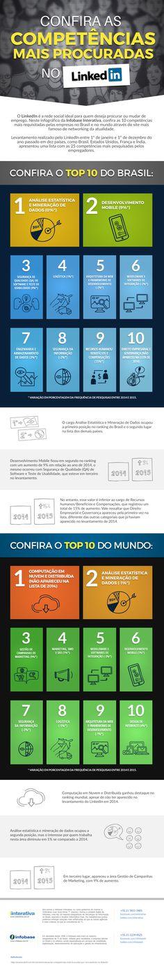 Infográfico – Competências mais procuradas no LinkedIn - Assuntos Criativos