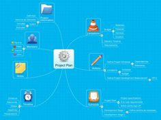 Mind Mapping: Online Collaboration Tool