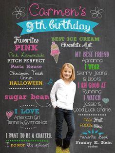 Birthday Chalk Board Twin Birthday Parties 6eb5bd1b98e