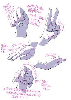 「手の描き方を考える。」