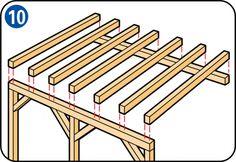 Do you want to build your own veranda? Read the step-by-step instructions here for how to build a veranda in your garden. Diy Pergola, Small Pergola, Pergola Canopy, Pergola Attached To House, Metal Pergola, Wooden Pergola, Outdoor Pergola, Pergola Shade, Pergola Ideas