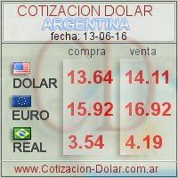 COTIZACION DOLAR HOY EN ARGENTINA