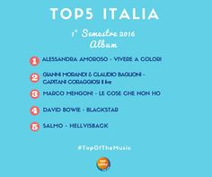 Fimi - Top 5 Italia [ 14.07.2016 ]