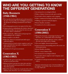 Getting to know the different generations! Getting To Know, Politics, Facts, Learning, Life, Studying, Teaching, Onderwijs
