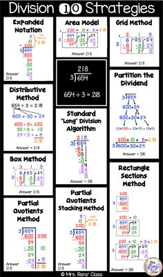 Division Strategies Made Easier – Partial Quotients Method and More! Math Strategies, Math Resources, Math Activities, Long Division Strategies, Instructional Strategies, Math Charts, Math Anchor Charts, Math Division, Teaching Division