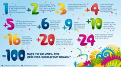 #WorldCup facts & figures with #100DaysToGo
