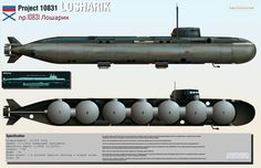 [OC]Cutaway of Russian 'Losharik' spy sub -see comments for explanation[3500x2255] - www.hisutton.com