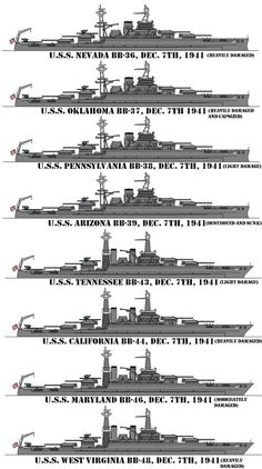 Peer Into The Past — Battleships at anchor on battleship row in Pearl...