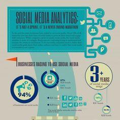 5 social media metrics