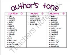types of tones in writing