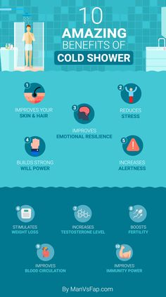 Cold Shower is one the ancient remedy. Its benefits are talked widely throughout the internet. So here is an Infographic About 10 Benefits Of Cold Showers. No Fap Benefits, Benefits Of Cold Showers, Taking Cold Showers, Gym Workout For Beginners, Workout Videos, Wim Hof, Emotional Resilience, Testosterone Levels, Improve Blood Circulation
