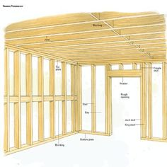 Take a look at this necessary pic as well as look into the offered critical information on Rustic Home Remodel Basement Remodel Diy, Basement Remodeling, Home Improvement Projects, Home Projects, Framing Construction, Home Fix, Diy Home Repair, Building A Shed, Home Repairs