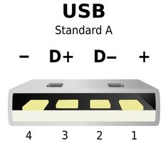 Usb mobile charger circuit circuit diagram circuits and diagram modify a cheap usb charger to feed an ipod iphone or samsung galaxy ccuart Choice Image