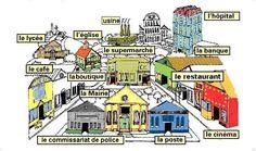 MARIFRANCE: les lieux de la ville