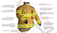The best combination of thermal protection and breathable comfort. Coal Mining, Firefighting, Bunker, Gears, Pride, Sisters, Gear Train, Fire Fighters, Firemen