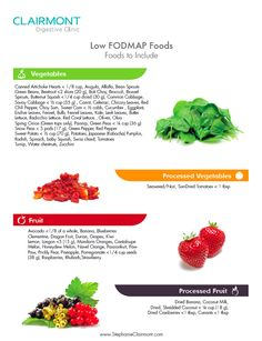Low FODMAP foods, apparently... ((but I still can't eat some of these!))