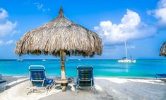 Ránking de las mejores playas del mundo