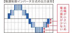 http://www.mitsubishielectric.co.jp/service/taiyo/jutaku/feature/conditioner/