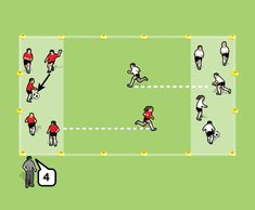 Over the Border drill for 5 to 8 year olds - part 1 Soccer Practice Drills, Fun Soccer Games, Football Coaching Drills, Soccer Drills For Kids, Soccer Skills, Youth Soccer, Fun Games, Soccer Sports, Soccer Tips