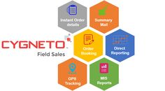 Cygneto Field Sales Features.  Visit for more details http://bit.ly/1RLHzpZ