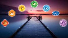 Do you know where energetic points in our body are located? These 7 chakras playings important role for growth and power and the main source of energy. Get to know which is your dominant Chakra.