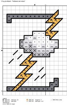 alfabeto del meteo Z