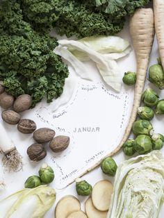 Januar-Vorschau juliettaseasons.com. Eine Vorschau auf Gemüse und Obst der Saison. Saisonkalender für Januar. What to eat in january!