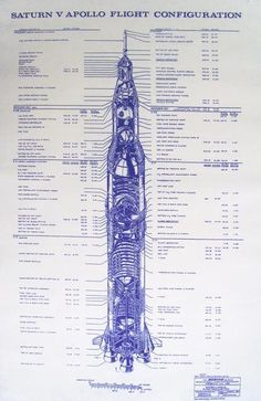 Saturn V Blueprints