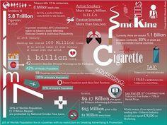 #infographics #design #information #smoking #visual