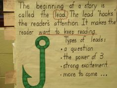 mini lessons about writers workshop. good ideas for getting started