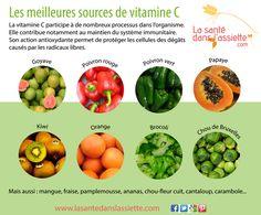 Les meilleures sources de vitamine C