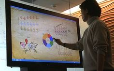 Microsoft Self-Sketching Whiteboard