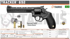 Tactical Equipment, Military Equipment, Tactical Gear, Handgun, Firearms, 8n Ford Tractor, Revolver Rifle, 357 Magnum, Gun Art
