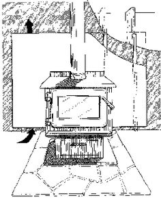 Dura Plus Wood Stove Chimney Diagrams for chimney planning