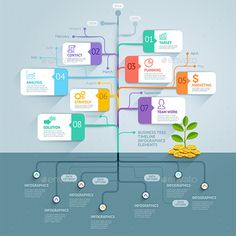 Business Tree Timeline Infographics Template #design #vector Download: http://graphicriver.net/item/business-tree-timeline-infographics/10359574?ref=ksioks