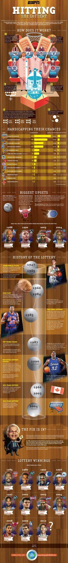 espn lottery machine 2016