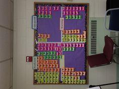 Data boards that rock!!!!