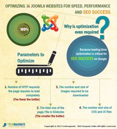 Optimizing Speed, Performance and SEO for Joomla [Infographic]