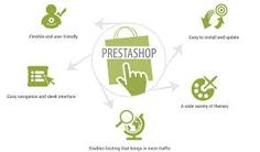 PrestaShop development Florida use these process as the shopping cart is a most secured gateway from where the payment of the customers take place. And the customers should not face any kind of the problems during these transactions problems.