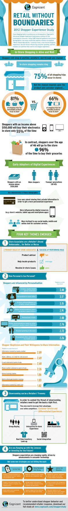 RIS/Cognizant Shopper Experience Study - How to Create the Stores that Shoppers Want