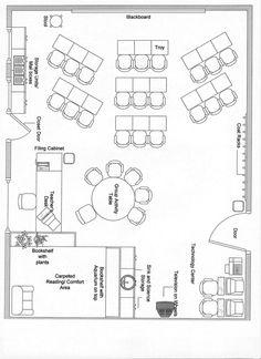 Klassenraum Plan