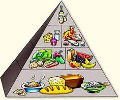 free vegetable in food pyramid - Google Search