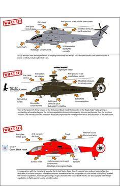 S-67 Blackhawk whatifes by alanqua on DeviantArt
