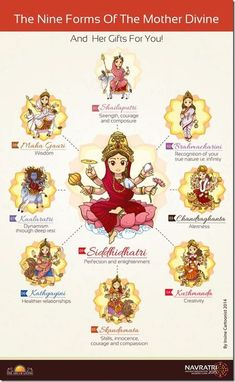 Navratri is the most auspicious Hindu festival which is celebrated till nine days. Navratri is just around the corner! This day is dedicated to the worship of Goddess Durga. Navdurga which means. Hindu Festivals, Indian Festivals, Wicca, Durga Images, Happy Navratri, Navratri Puja, Navratri Wishes, Durga Goddess, Hindu Deities