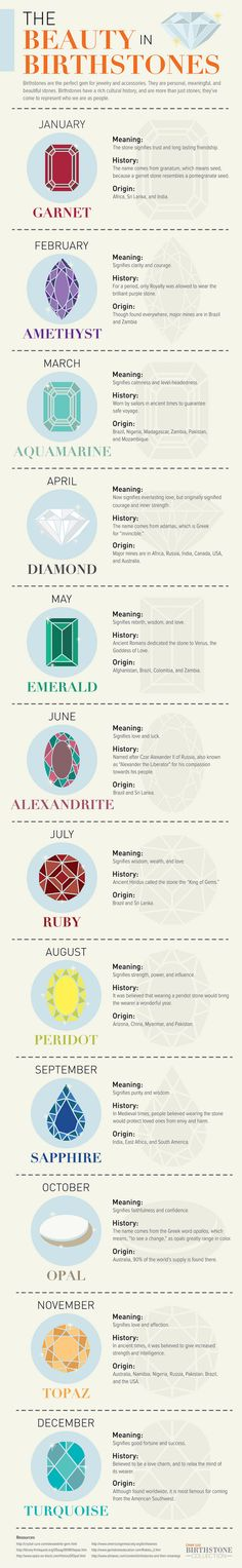 Official Birthstones take a look at the official birthstone - birthstone chart template