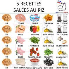 Fat Secret France 🇫🇷 sur Instagram: 🔛 Merci de visiter, vous abonner et partager notre page @fatsecretfrance ➖➖➖➖➖ Voici encore des idées de repas saines et gourmandes pour…